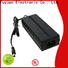 Fuyuang quality lifepo4 charger  supply for Batteries